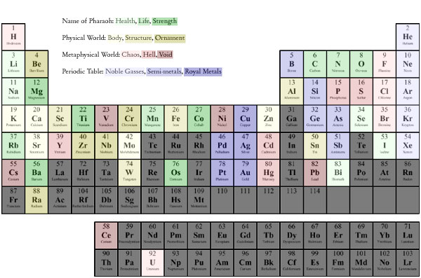 Elements of the elemental hexagons deck are you looking for a deck of element cards which includes all of the elements check out theodore grays periodic table cards urtaz Image collections